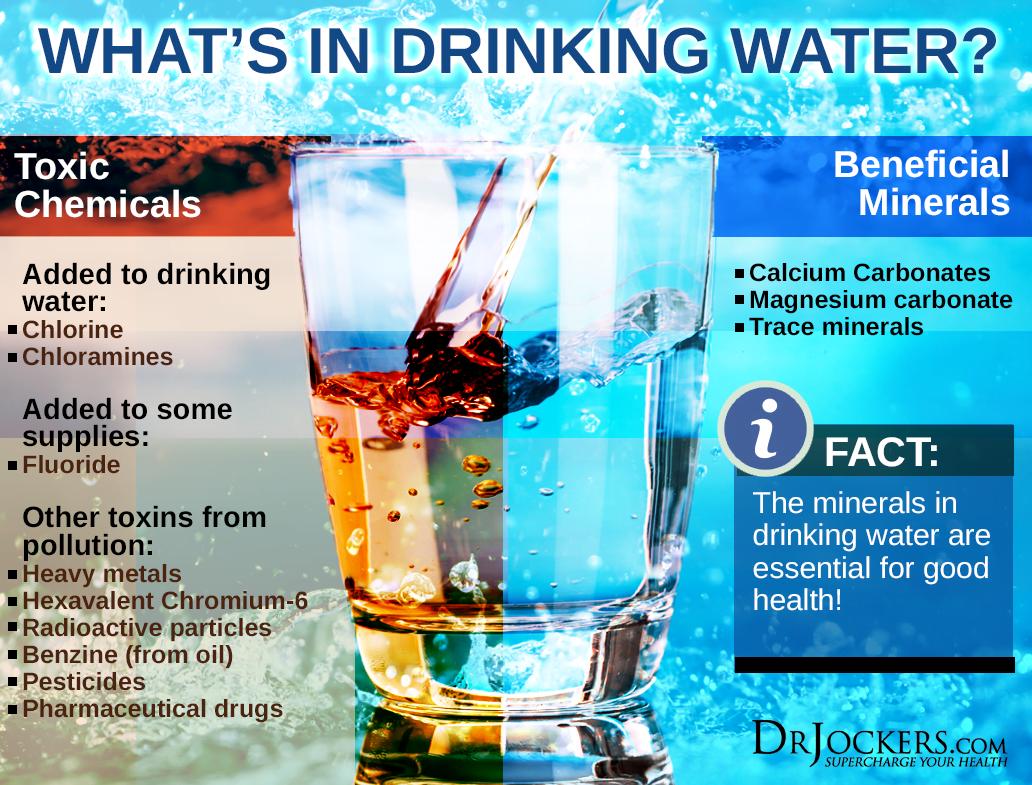 Dangers of Tap Water.